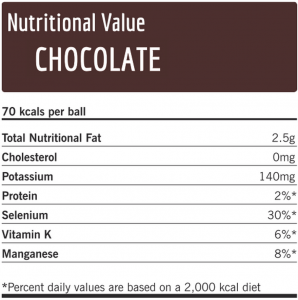 Nutritional value chocolate